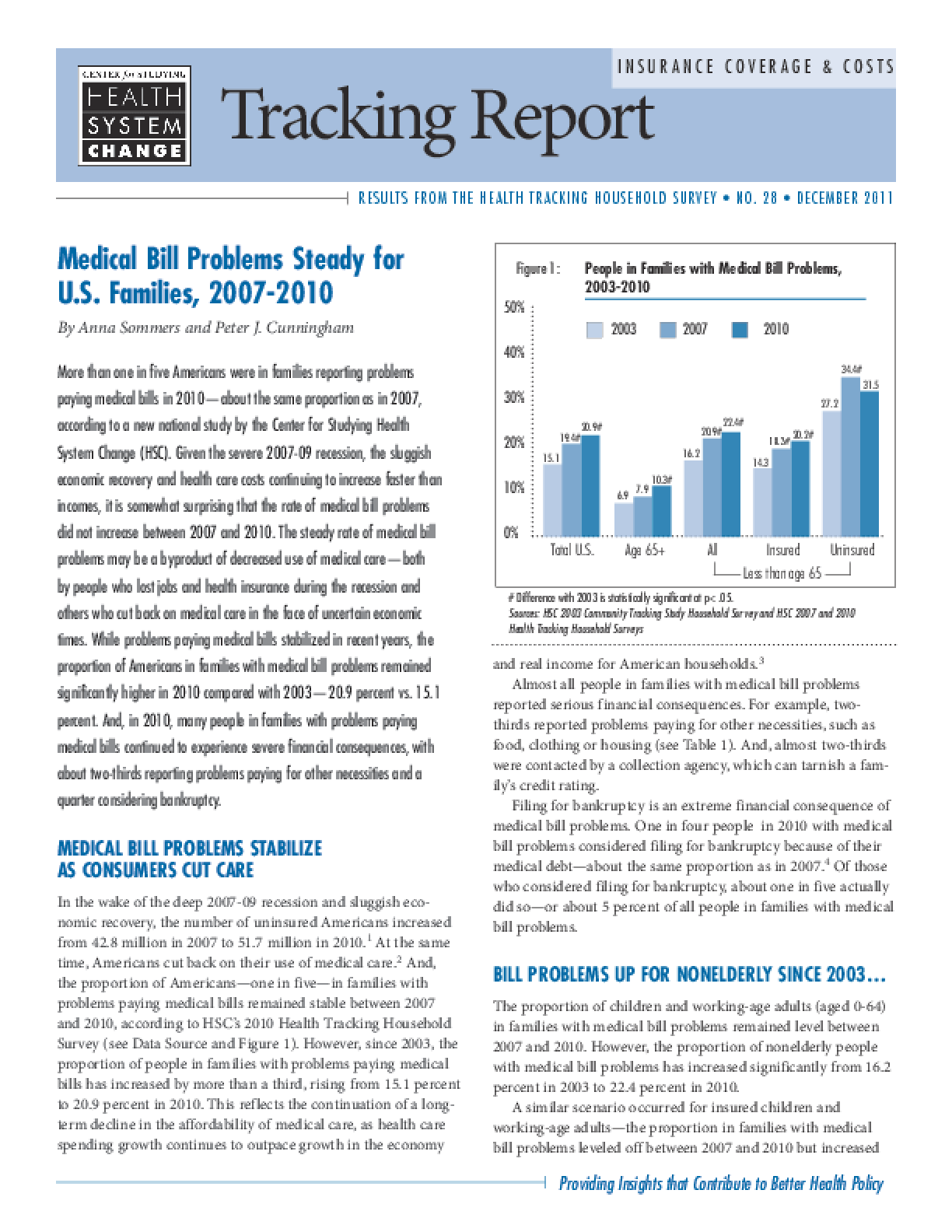 Medical Bill Problems Steady for U.S. Families, 2007-2010