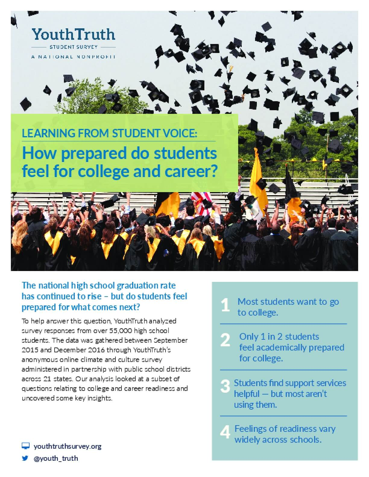 Learning From Student Voice: How Prepared Do Students Feel for College and Career?