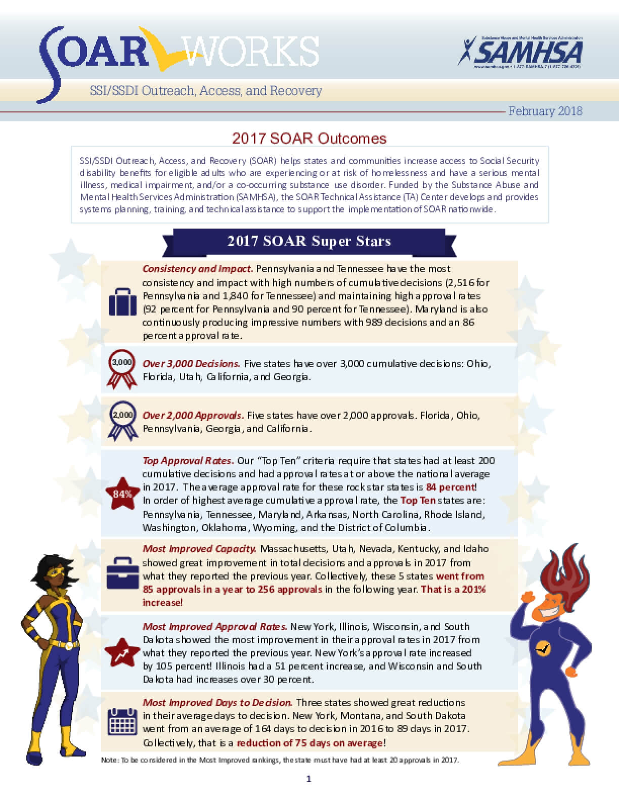 2017 SOAR Outcomes