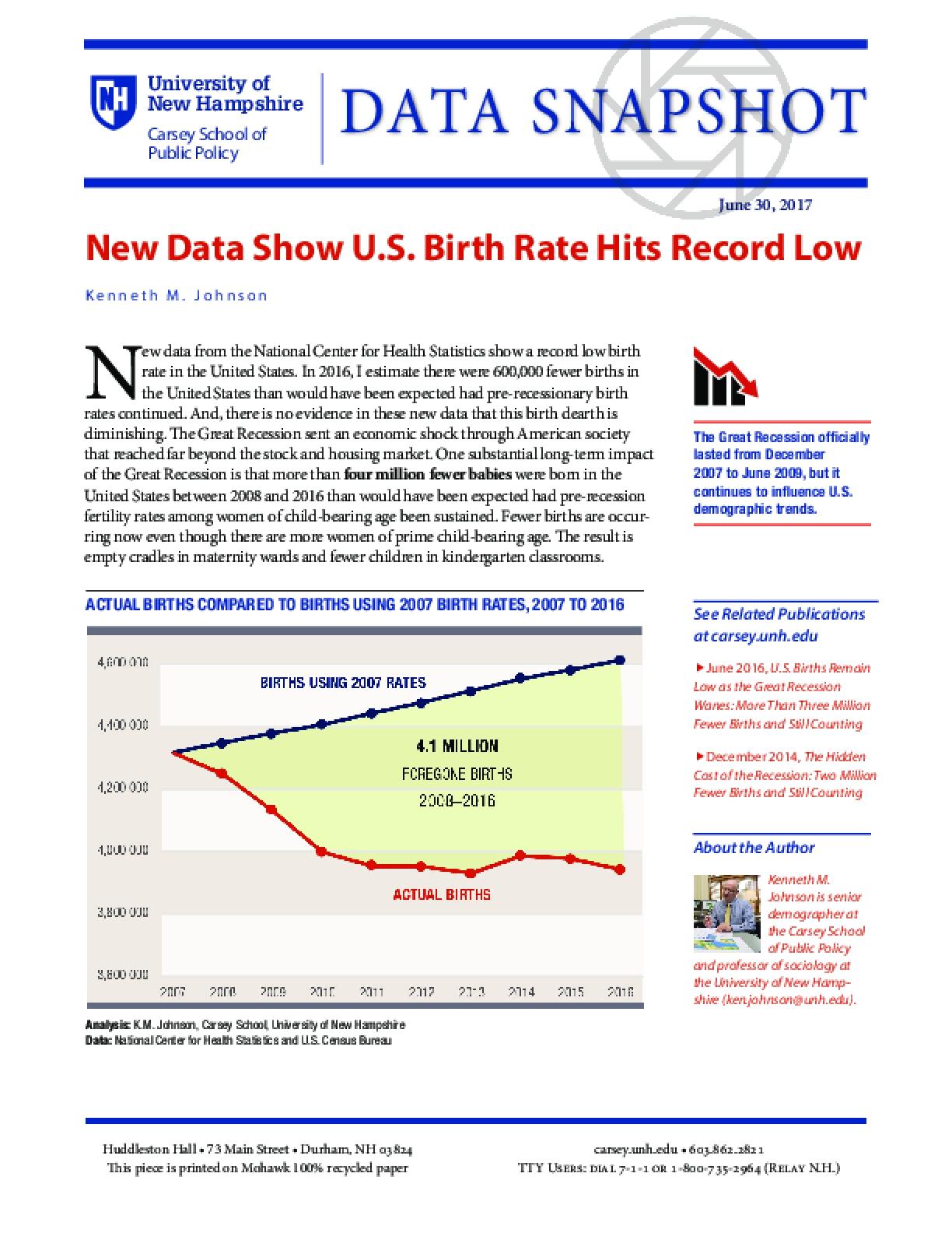 Data Snapshot: New Data Show U.S. Birth Rate Hits Record Low