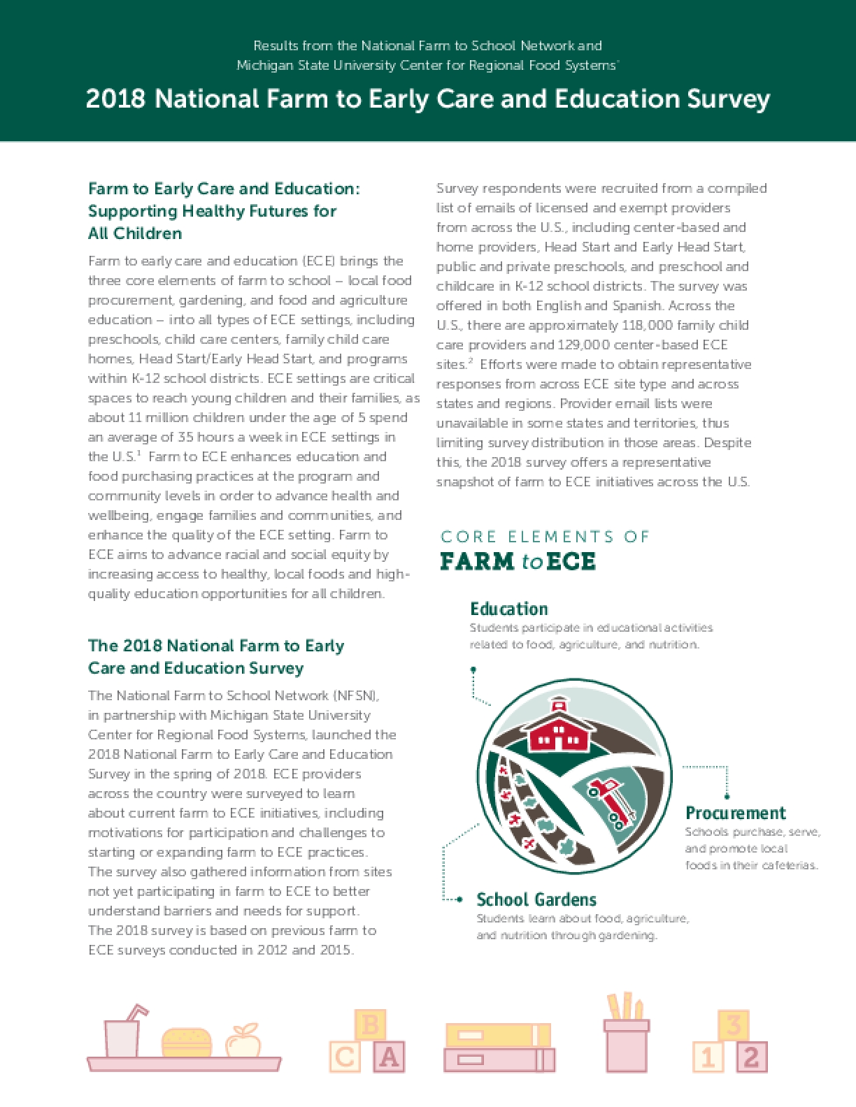 Results from the 2018 National Farm to Early Care and Education Survey (Fact Sheet)